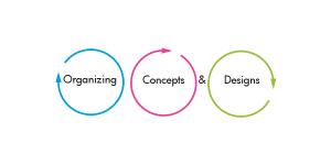 Organizing Concepts & Designs
